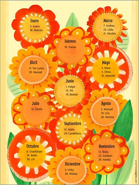 . calendcumple_flores